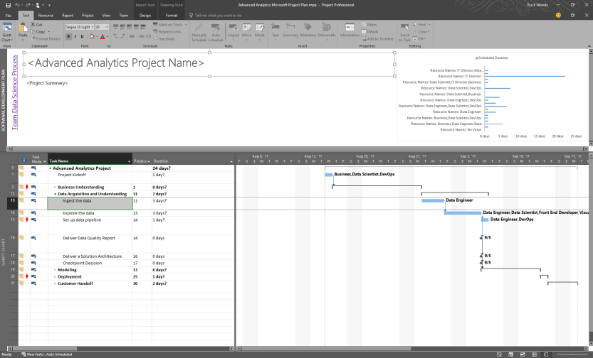 a data science microsoft project template you can use in your